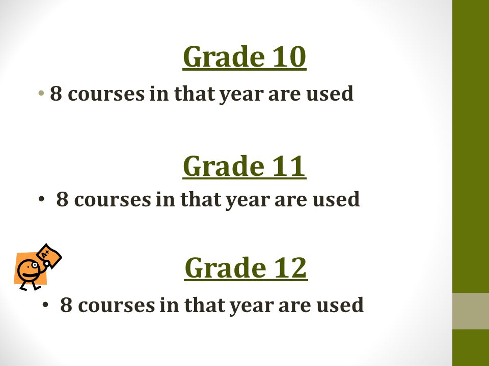 Grade 10 8 courses in that year are used Grade 11 Grade 12 8 courses in that year are used