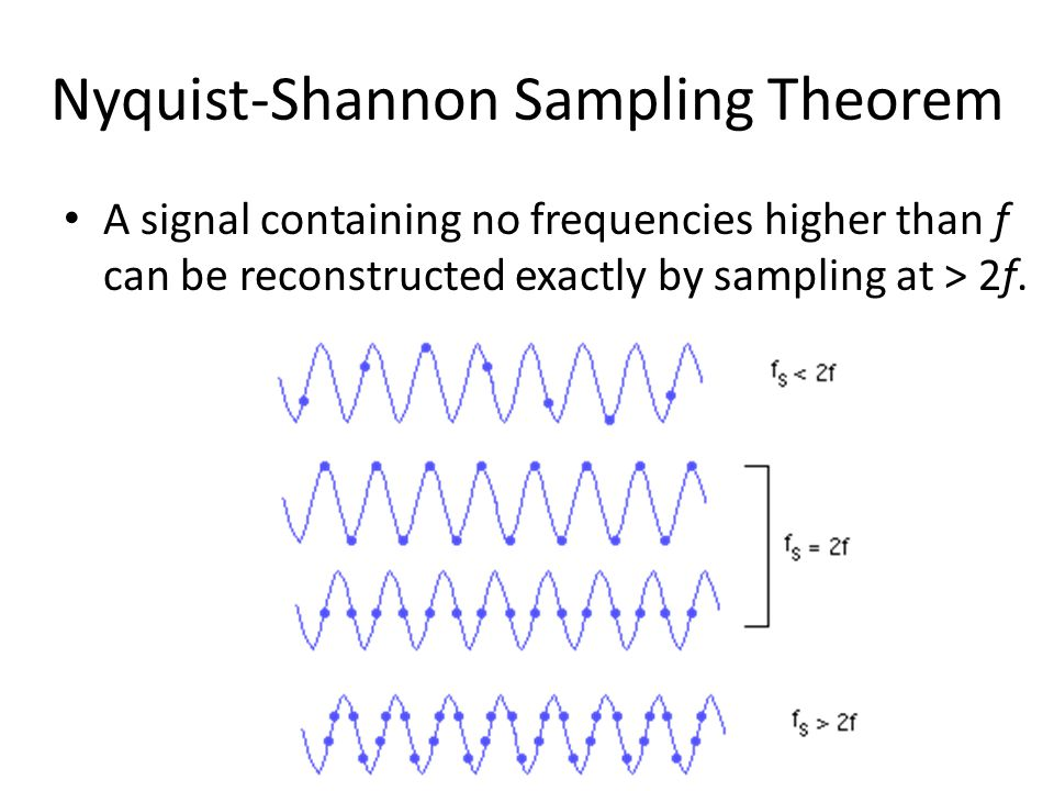 Nyquist-Shannon Sampling Theorem A signal containing no frequencies higher than f can be reconstructed exactly by sampling at > 2f.
