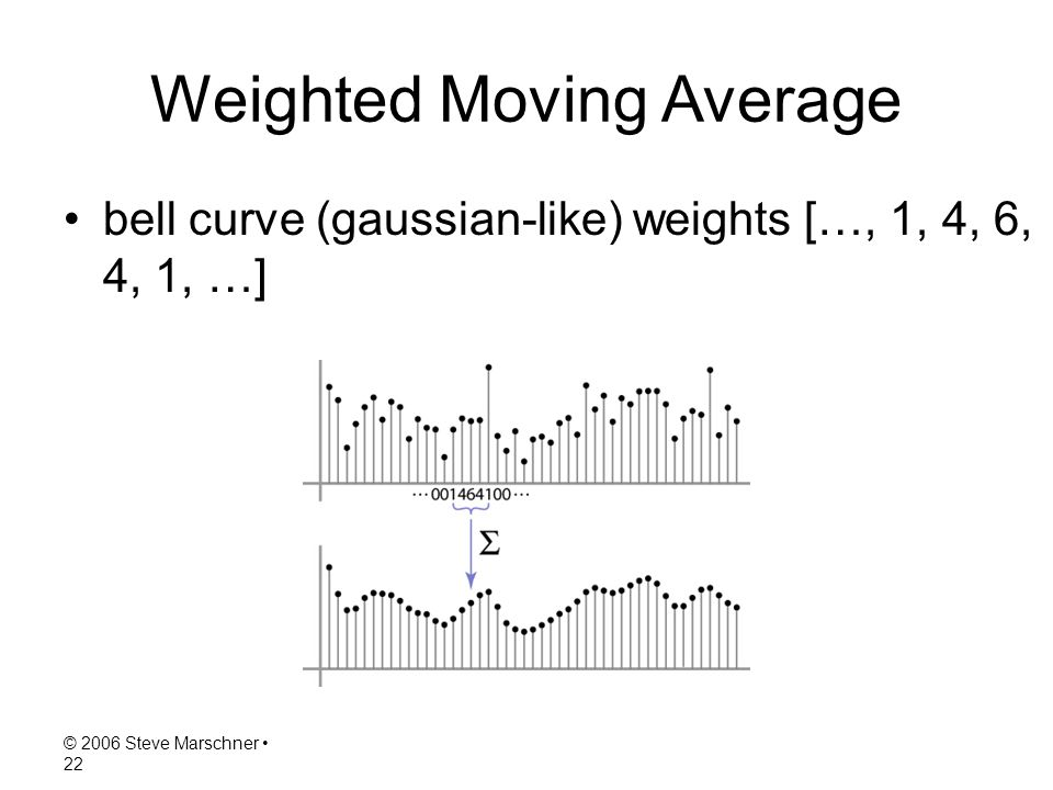 © 2006 Steve Marschner 22 Weighted Moving Average bell curve (gaussian-like) weights […, 1, 4, 6, 4, 1, …]
