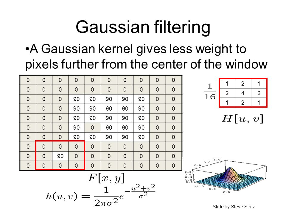 Gaussian filtering A Gaussian kernel gives less weight to pixels further from the center of the window 0000000000 0000000000 00090 00 000 00 000 00 00