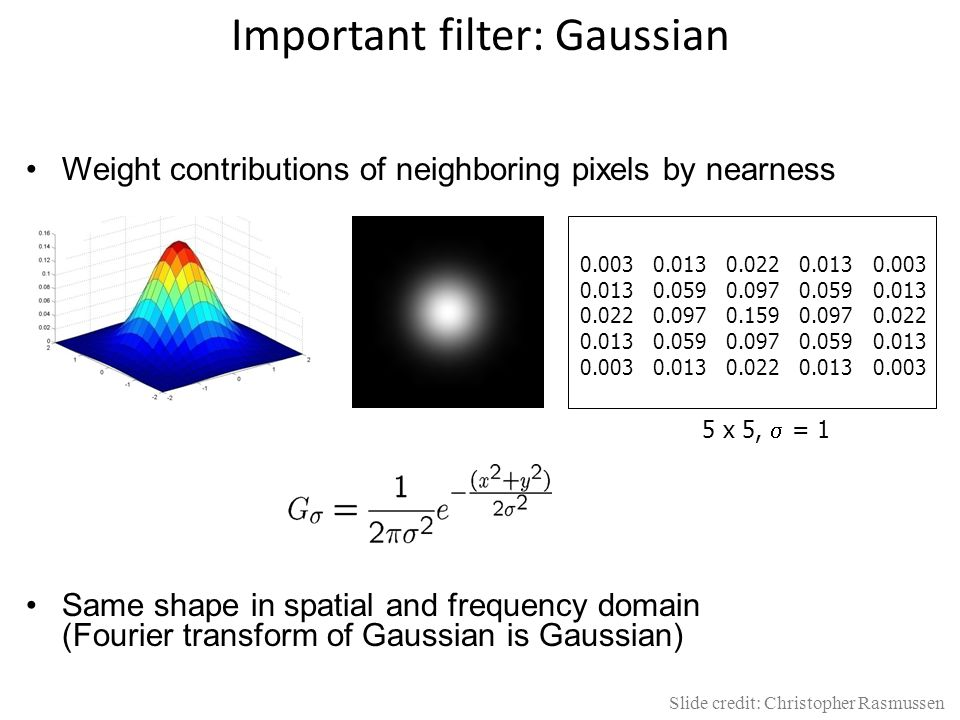 Weight contributions of neighboring pixels by nearness Same shape in spatial and frequency domain (Fourier transform of Gaussian is Gaussian) 0.003 0.
