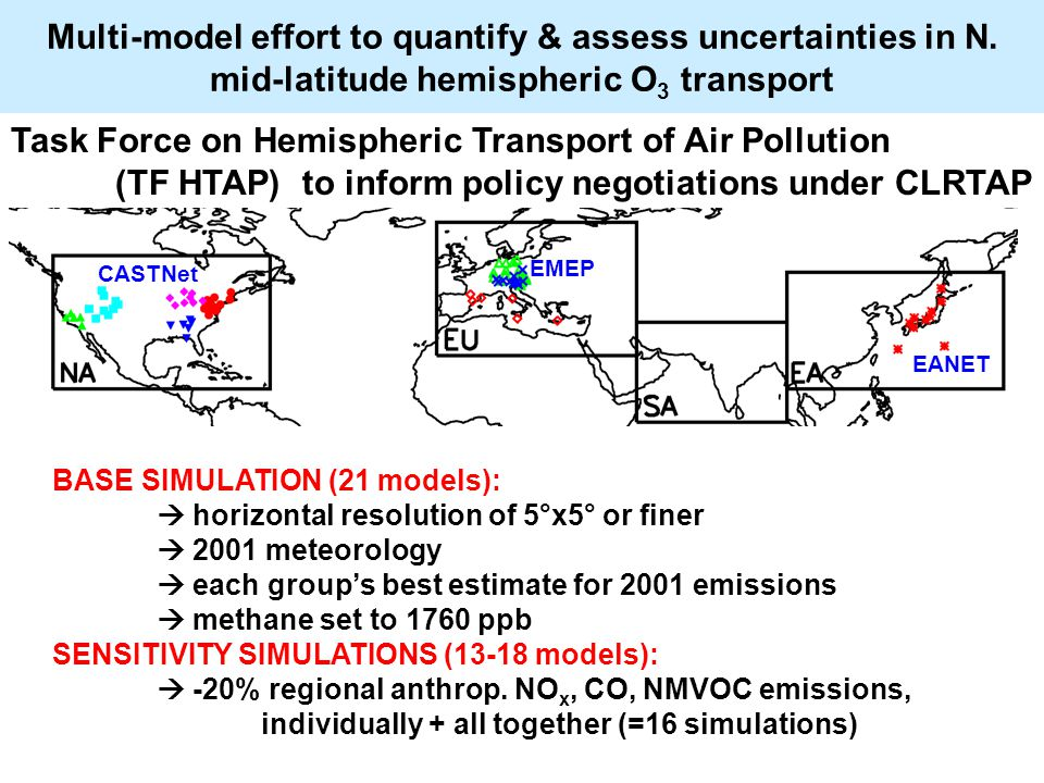 Multi-model effort to quantify & assess uncertainties in N.