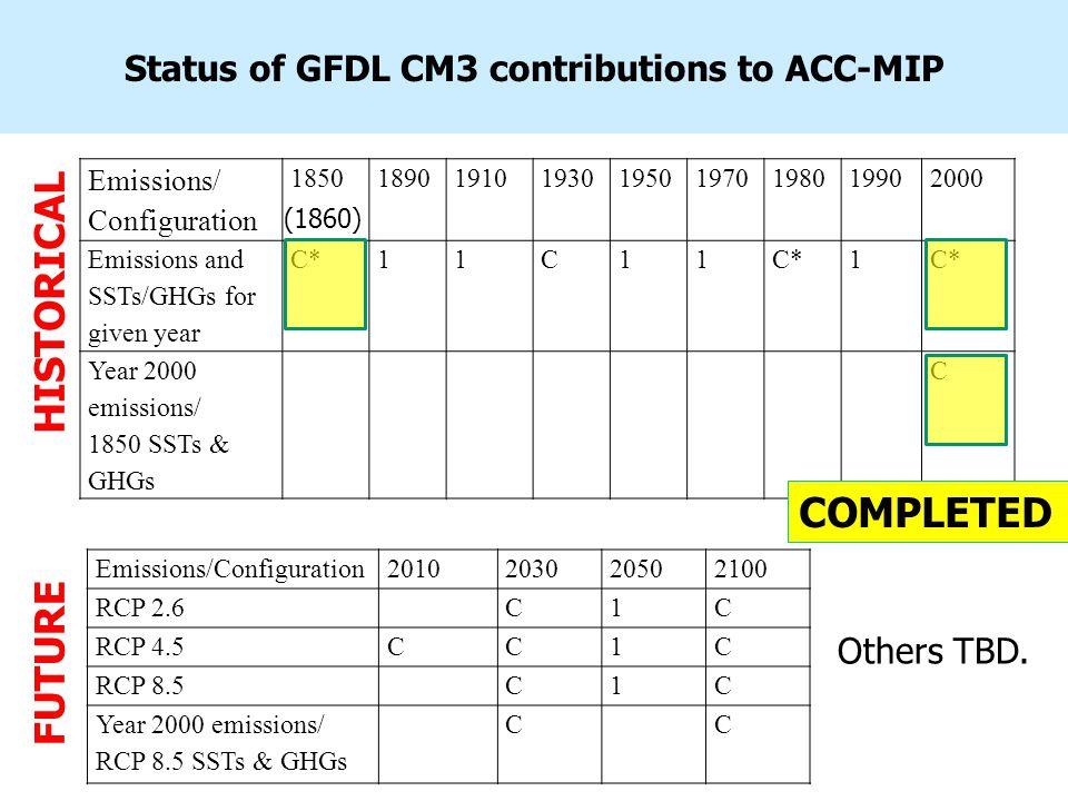 Status of GFDL CM3 contributions to IPCC-AR5