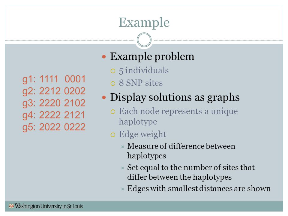 Example g1: 1111 0001 g2: 2212 0202 g3: 2220 2102 g4: 2222 2121 g5: 2022 0222 Example problem  5 individuals  8 SNP sites Display solutions as graph