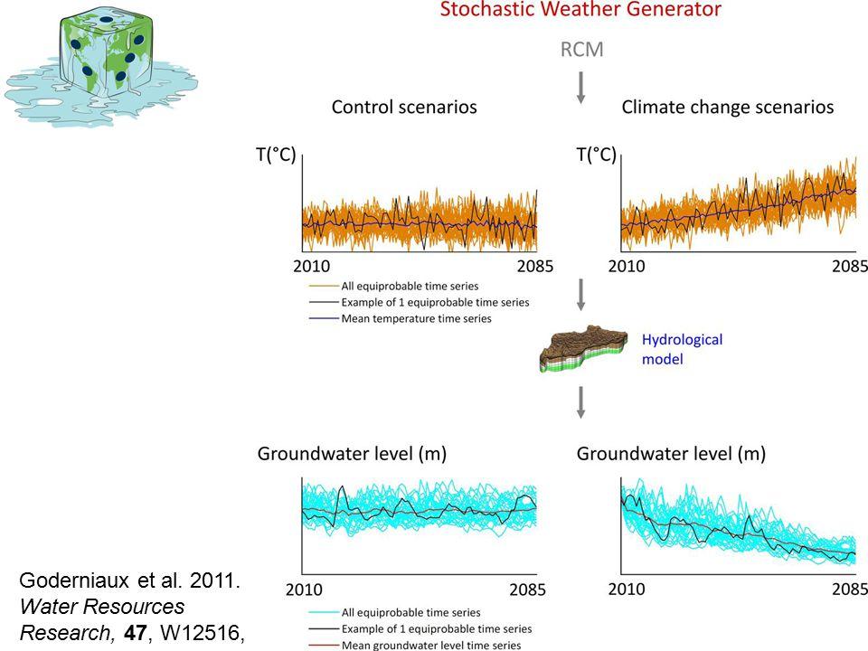 Goderniaux et al. 2011. Water Resources Research, 47, W12516,