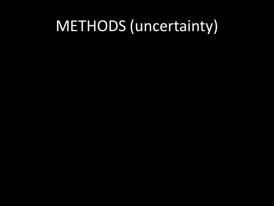METHODS (uncertainty)