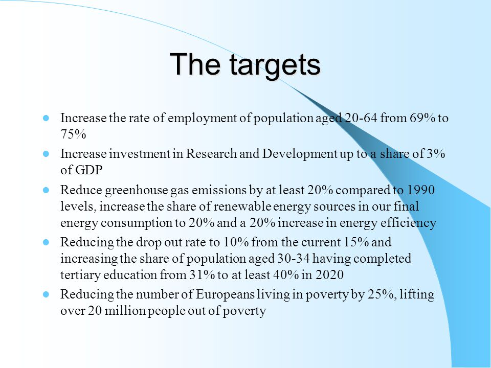 The targets Increase the rate of employment of population aged 20-64 from 69% to 75% Increase investment in Research and Development up to a share of 3% of GDP Reduce greenhouse gas emissions by at least 20% compared to 1990 levels, increase the share of renewable energy sources in our final energy consumption to 20% and a 20% increase in energy efficiency Reducing the drop out rate to 10% from the current 15% and increasing the share of population aged 30-34 having completed tertiary education from 31% to at least 40% in 2020 Reducing the number of Europeans living in poverty by 25%, lifting over 20 million people out of poverty