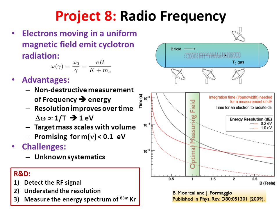 Project 8: Radio Frequency Electrons moving in a uniform magnetic field emit cyclotron radiation: Advantages: – Non-destructive measurement of Frequen