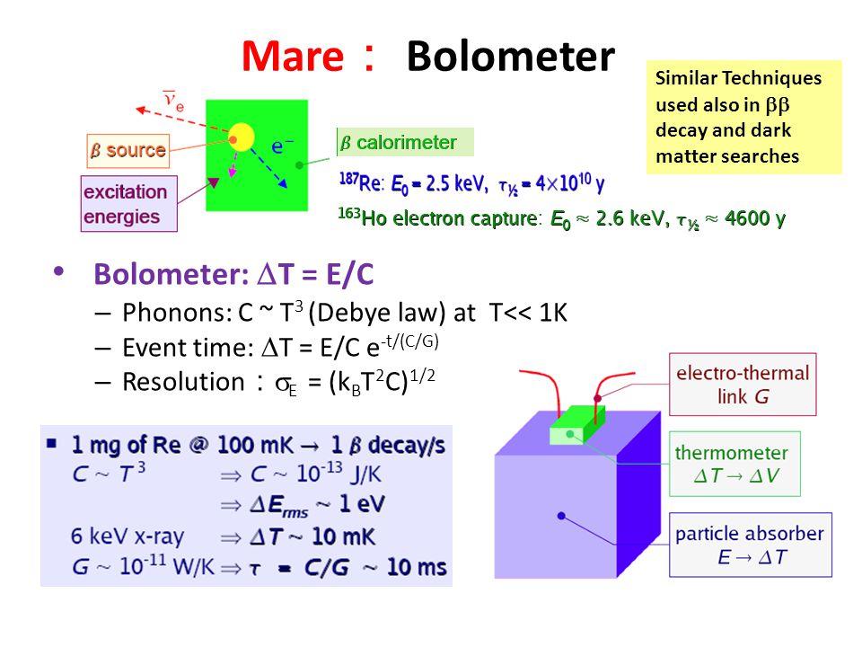 Mare : Bolometer Bolometer:  T = E/C – Phonons: C ~ T 3 (Debye law) at T<< 1K – Event time:  T = E/C e -t/(C/G) – Resolution :  E = (k B T 2 C) 1/2