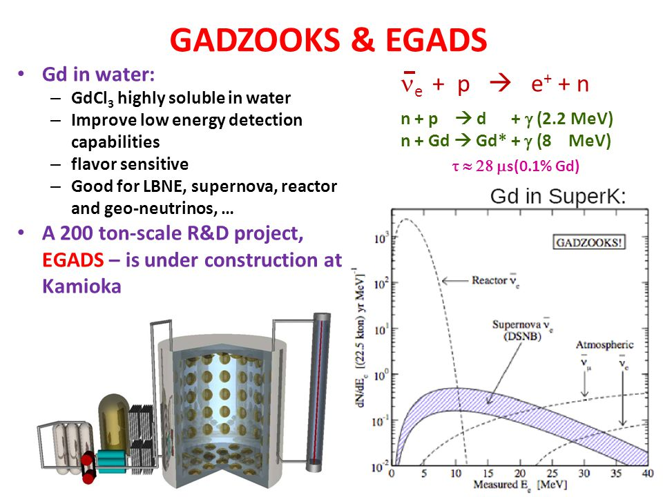 GADZOOKS & EGADS Gd in water: – GdCl 3 highly soluble in water – Improve low energy detection capabilities – flavor sensitive – Good for LBNE, superno