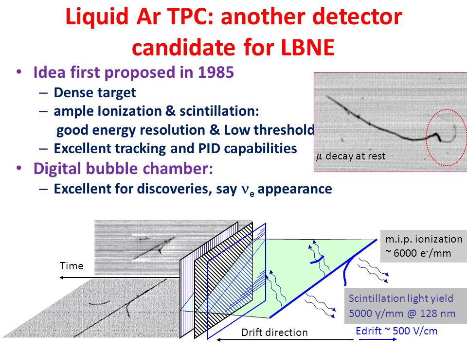 Liquid Ar TPC: another detector candidate for LBNE Idea first proposed in 1985 – Dense target – ample Ionization & scintillation: good energy resoluti