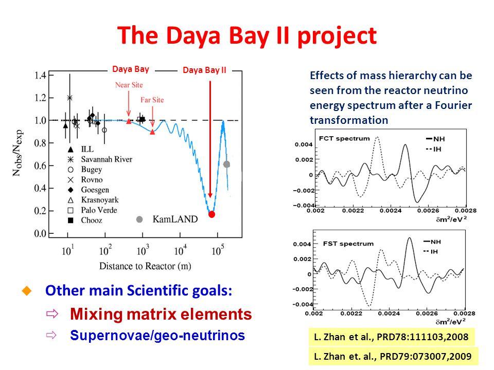 The Daya Bay II project Daya Bay Daya Bay II  Other main Scientific goals:  Mixing matrix elements  Supernovae/geo-neutrinos L. Zhan et al., PRD78:
