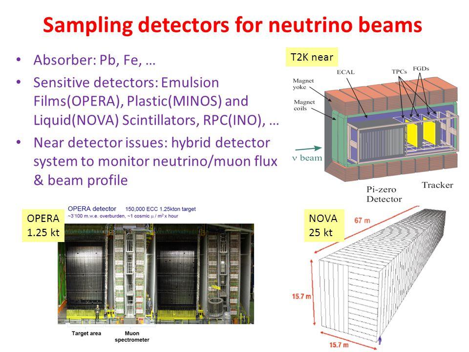 Sampling detectors for neutrino beams Absorber: Pb, Fe, … Sensitive detectors: Emulsion Films(OPERA), Plastic(MINOS) and Liquid(NOVA) Scintillators, R