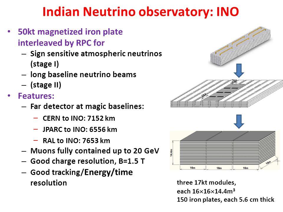 Indian Neutrino observatory: INO 50kt magnetized iron plate interleaved by RPC for – Sign sensitive atmospheric neutrinos (stage I) – long baseline ne