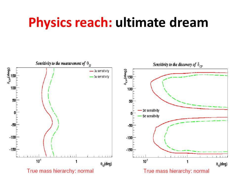 Physics reach: ultimate dream