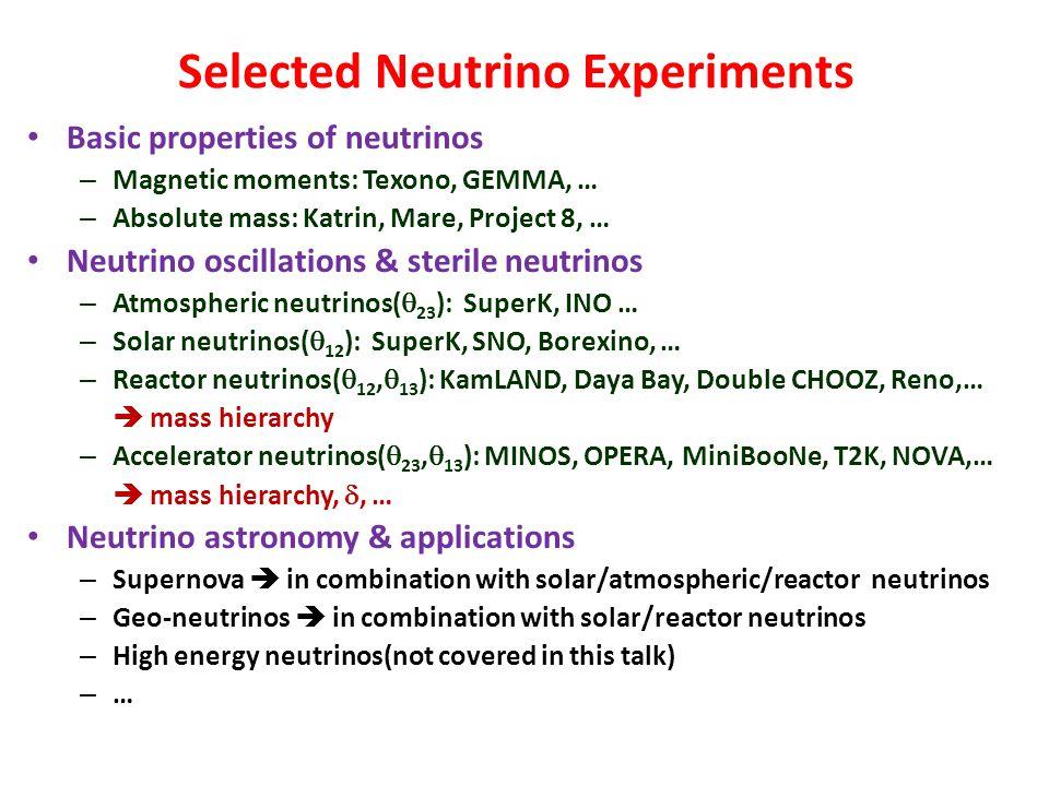 Selected Neutrino Experiments Basic properties of neutrinos – Magnetic moments: Texono, GEMMA, … – Absolute mass: Katrin, Mare, Project 8, … Neutrino