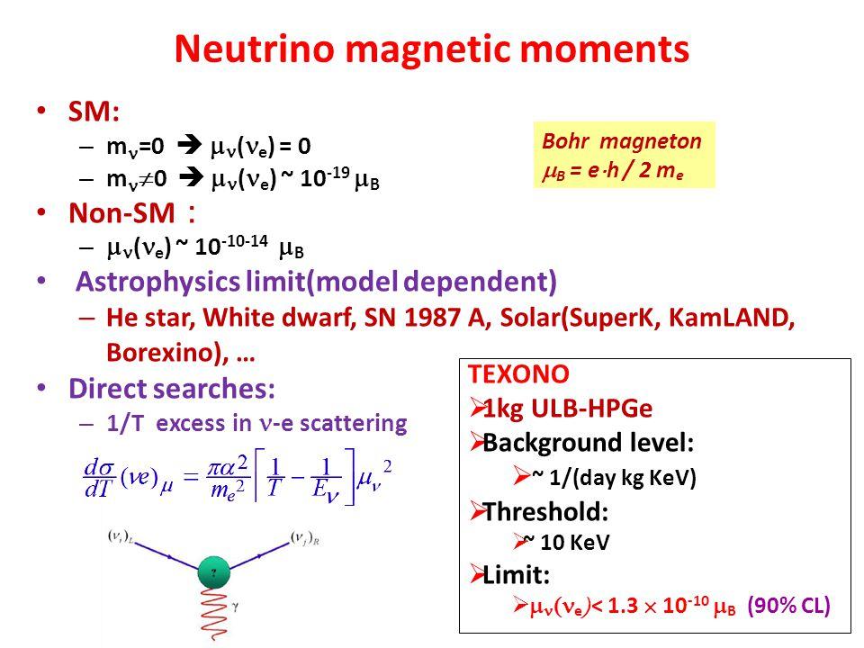 Neutrino magnetic moments SM: – m =0   ( e ) = 0 – m  0   ( e ) ~ 10 -19  B Non-SM : –  ( e ) ~ 10 -10-14  B Astrophysics limit(model dependen