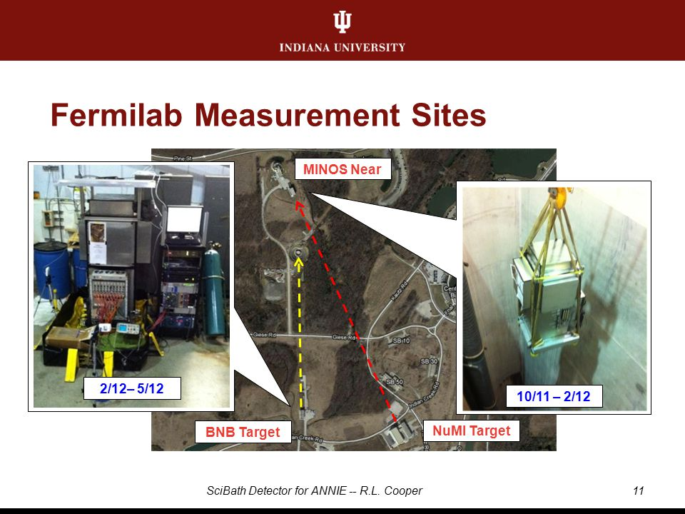 Fermilab Measurement Sites MINOS Near NuMI Target BNB Target 10/11 – 2/12 2/12– 5/12 11SciBath Detector for ANNIE -- R.L.