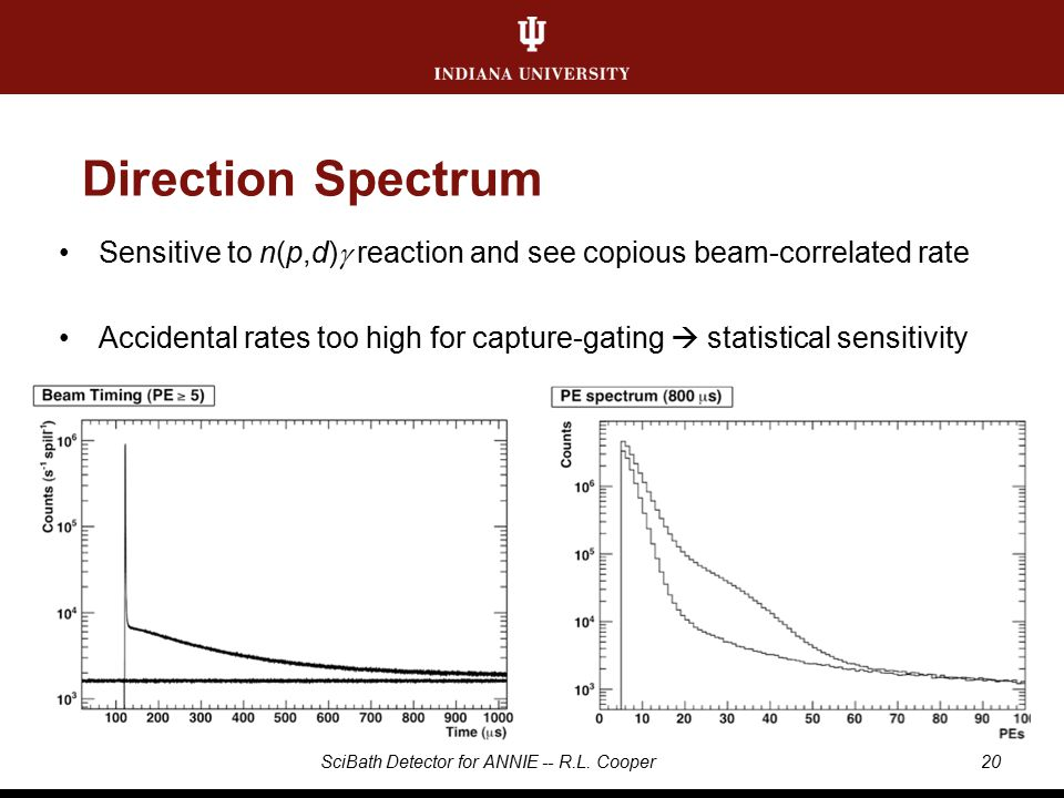 Direction Spectrum Sensitive to n(p,d)  reaction and see copious beam-correlated rate Accidental rates too high for capture-gating  statistical sensitivity 20SciBath Detector for ANNIE -- R.L.