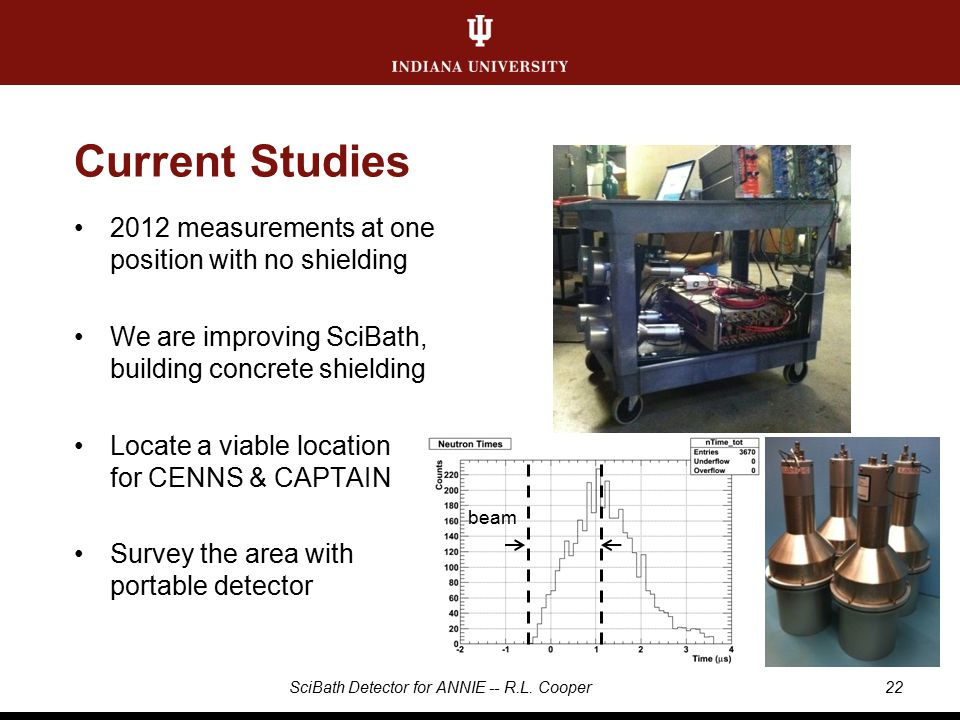 Current Studies 2012 measurements at one position with no shielding We are improving SciBath, building concrete shielding Locate a viable location for CENNS & CAPTAIN Survey the area with portable detector 22SciBath Detector for ANNIE -- R.L.