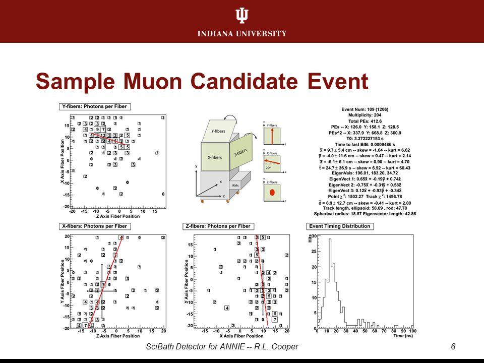 Sample Muon Candidate Event 6SciBath Detector for ANNIE -- R.L. Cooper