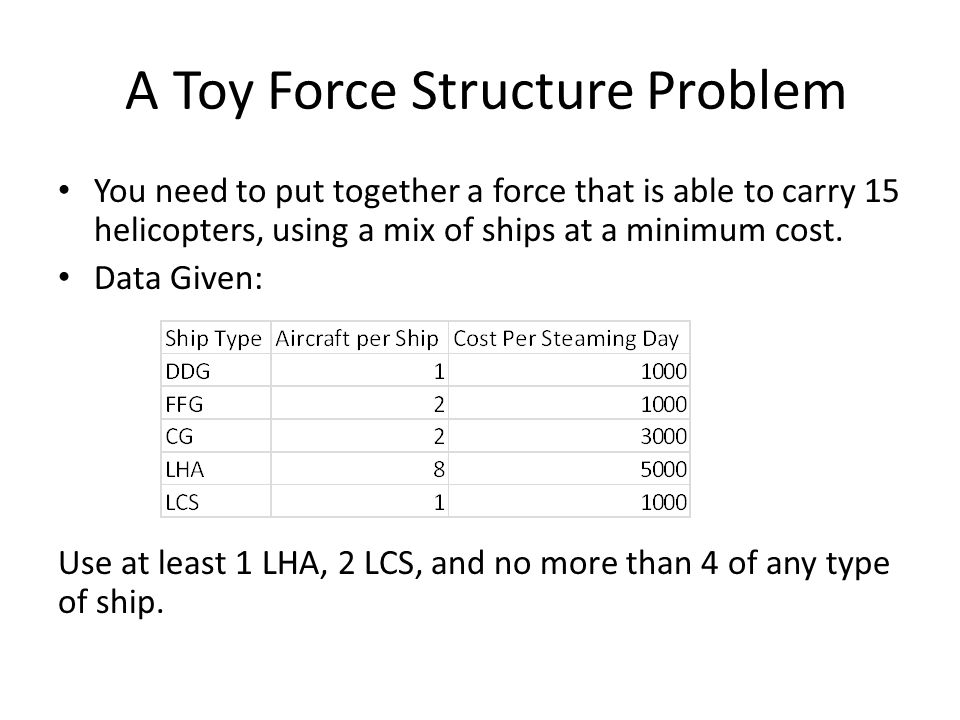 A Toy Force Structure Problem You need to put together a force that is able to carry 15 helicopters, using a mix of ships at a minimum cost. Data Give