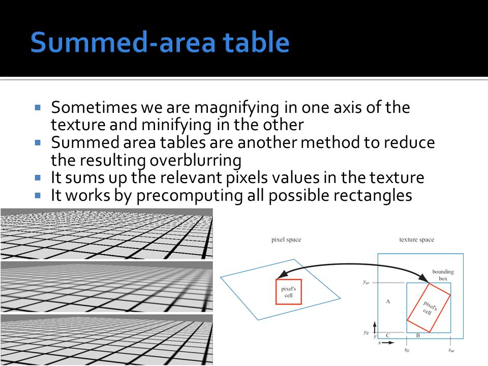  Sometimes we are magnifying in one axis of the texture and minifying in the other  Summed area tables are another method to reduce the resulting overblurring  It sums up the relevant pixels values in the texture  It works by precomputing all possible rectangles