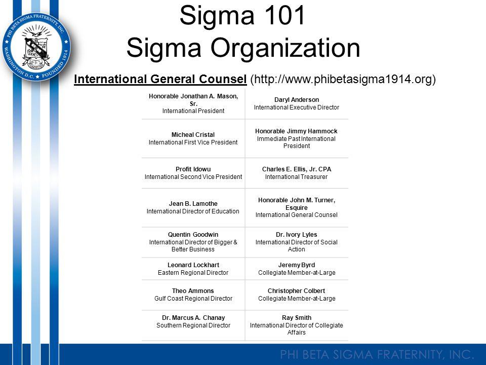 Sigma 101 Sigma Organization International General Counsel (http://www.phibetasigma1914.org) Honorable Jonathan A.
