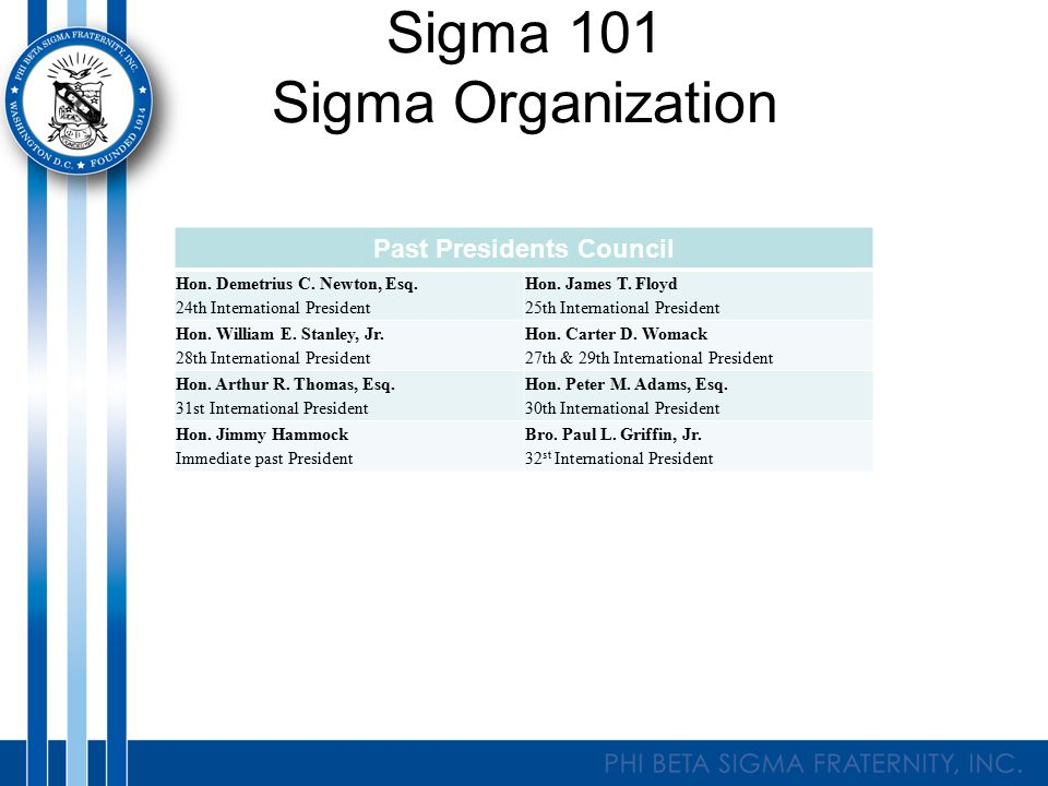 Sigma 101 Sigma Organization Past Presidents Council Hon.