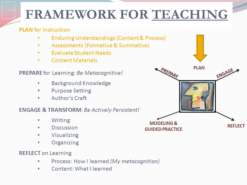 FRAMEWORK FOR TEACHING PREPARE for Learning: Be Metacognitive! ENGAGE & TRANSFORM: Be Actively Persistent! REFLECT on Learning Background Knowledge Pu