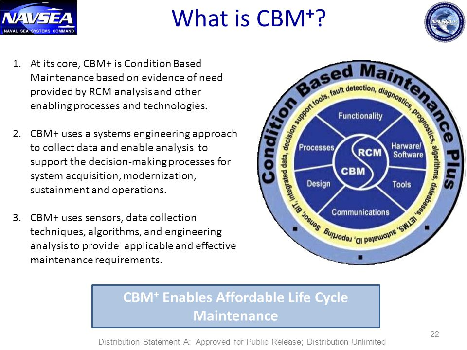 What is CBM + ? 1.At its core, CBM+ is Condition Based Maintenance based on evidence of need provided by RCM analysis and other enabling processes and