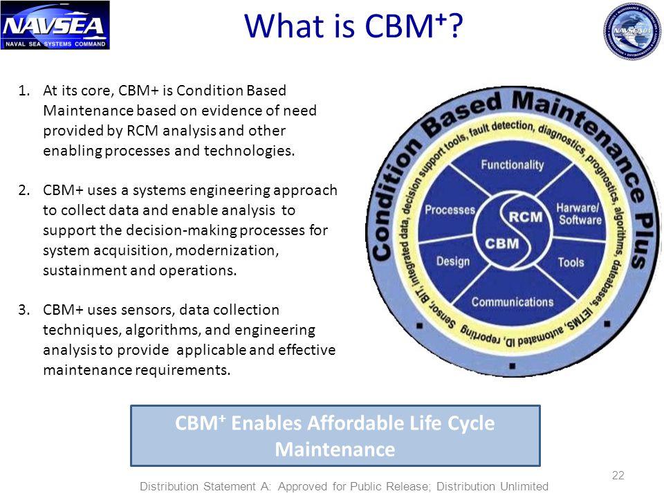 What is CBM + .