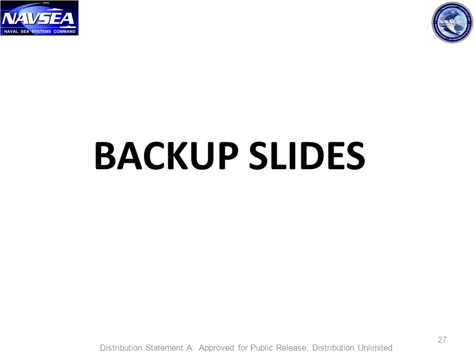 BACKUP SLIDES 27 Distribution Statement A: Approved for Public Release; Distribution Unlimited
