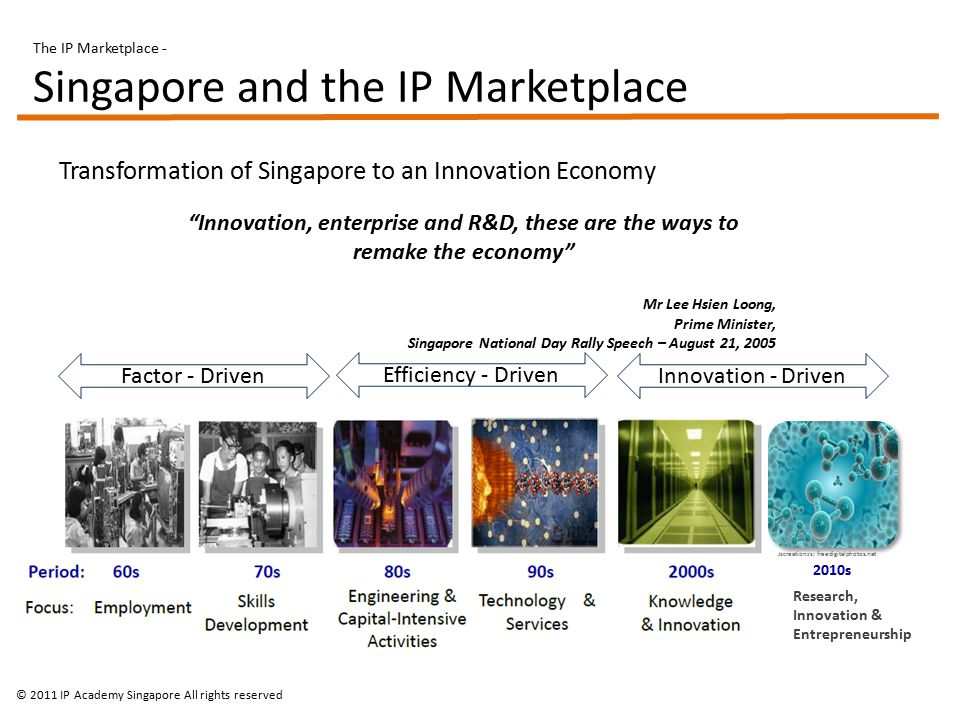 Transformation of Singapore to an Innovation Economy The IP Marketplace - Singapore and the IP Marketplace Jscreationzs; freedigitalphotos.net 2010s Research, Innovation & Entrepreneurship Factor - Driven Efficiency - Driven Innovation - Driven Innovation, enterprise and R&D, these are the ways to remake the economy Mr Lee Hsien Loong, Prime Minister, Singapore National Day Rally Speech – August 21, 2005 © 2011 IP Academy Singapore All rights reserved