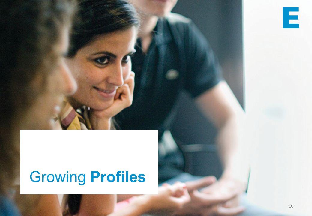 16 Growing Profiles