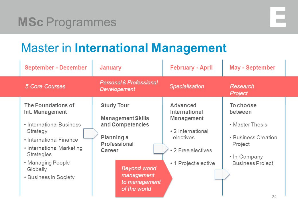 Master in International Management 24 Beyond world management to management of the world MSc Programmes January Study Tour Management Skills and Compe