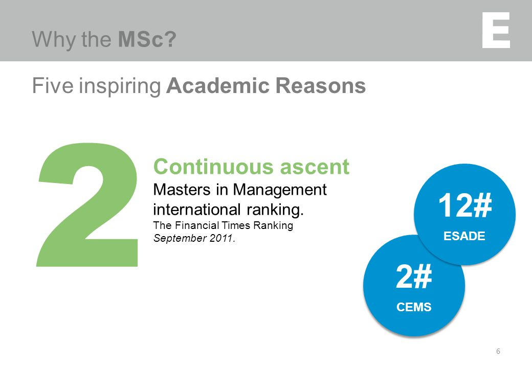 Five inspiring Academic Reasons 6 2 2# CEMS 12# ESADE Continuous ascent Masters in Management international ranking.