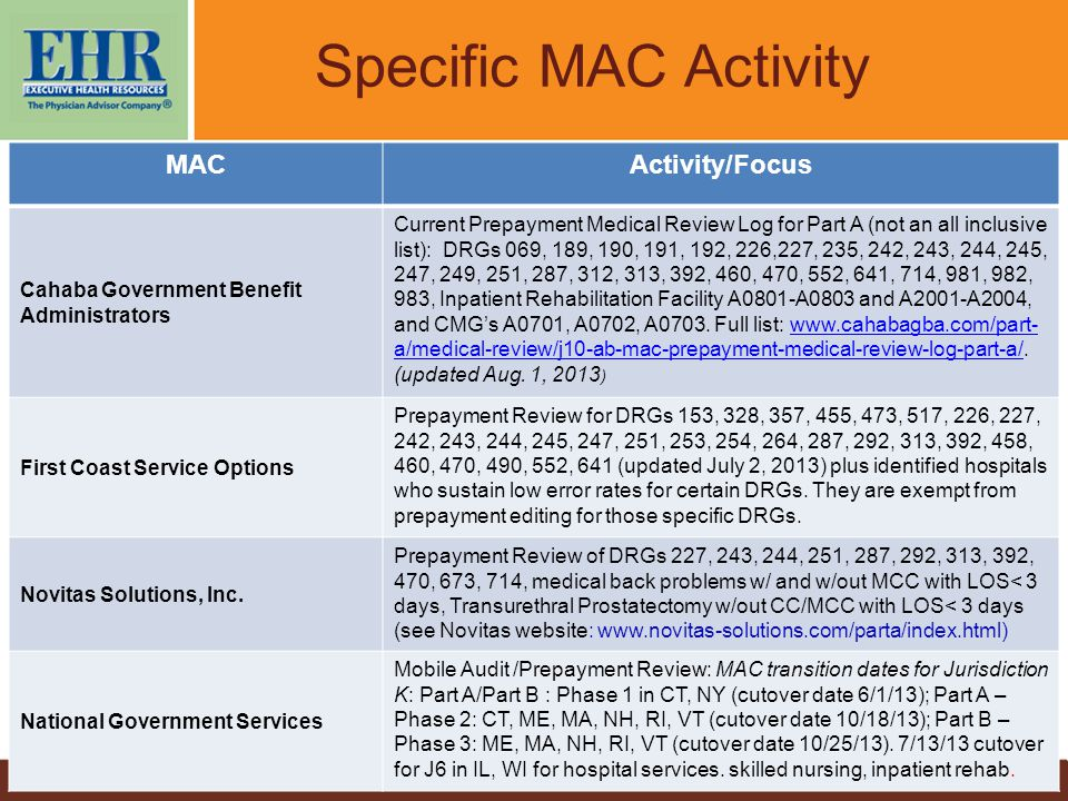 31 Specific MAC Activity MACActivity/Focus Cahaba Government Benefit Administrators Current Prepayment Medical Review Log for Part A (not an all inclu