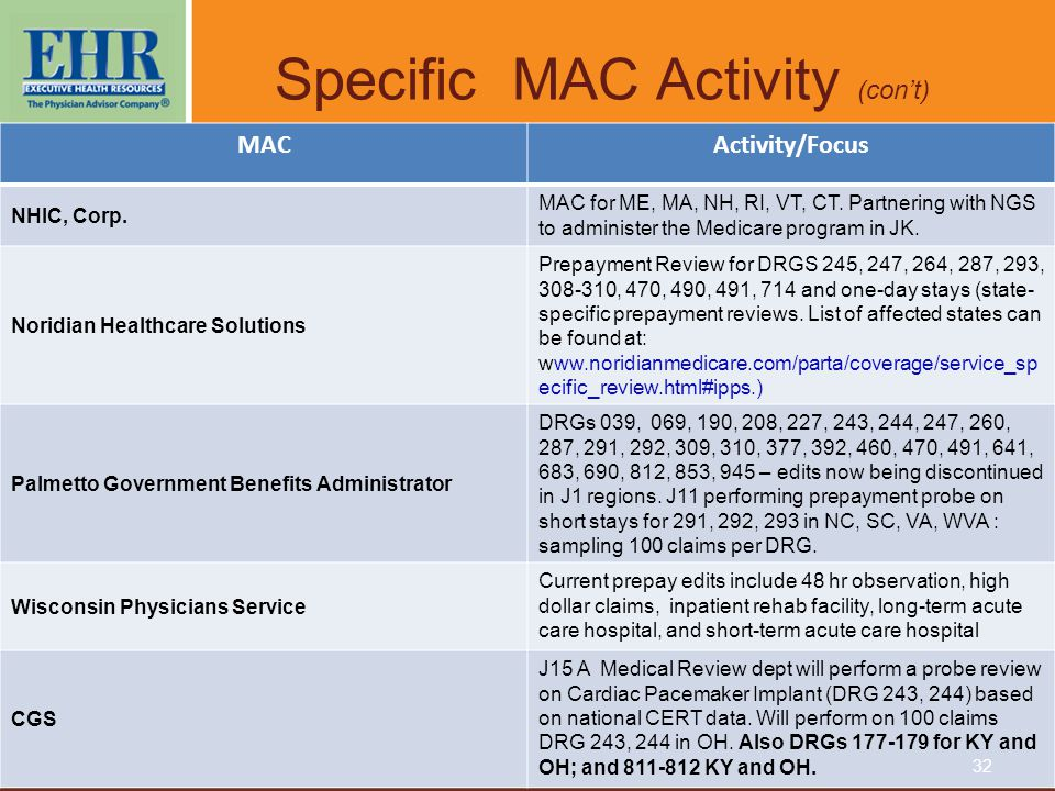 Specific MAC Activity (con't) MACActivity/Focus NHIC, Corp. MAC for ME, MA, NH, RI, VT, CT. Partnering with NGS to administer the Medicare program in