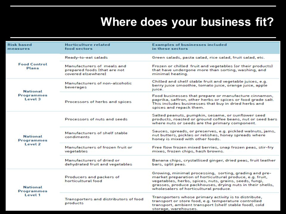 www.simpsongrierson.com Where does your business fit?