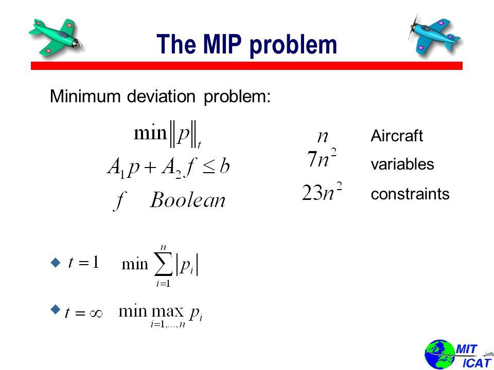 Minimum deviation problem: Aircraft variables constraints u The MIP problem