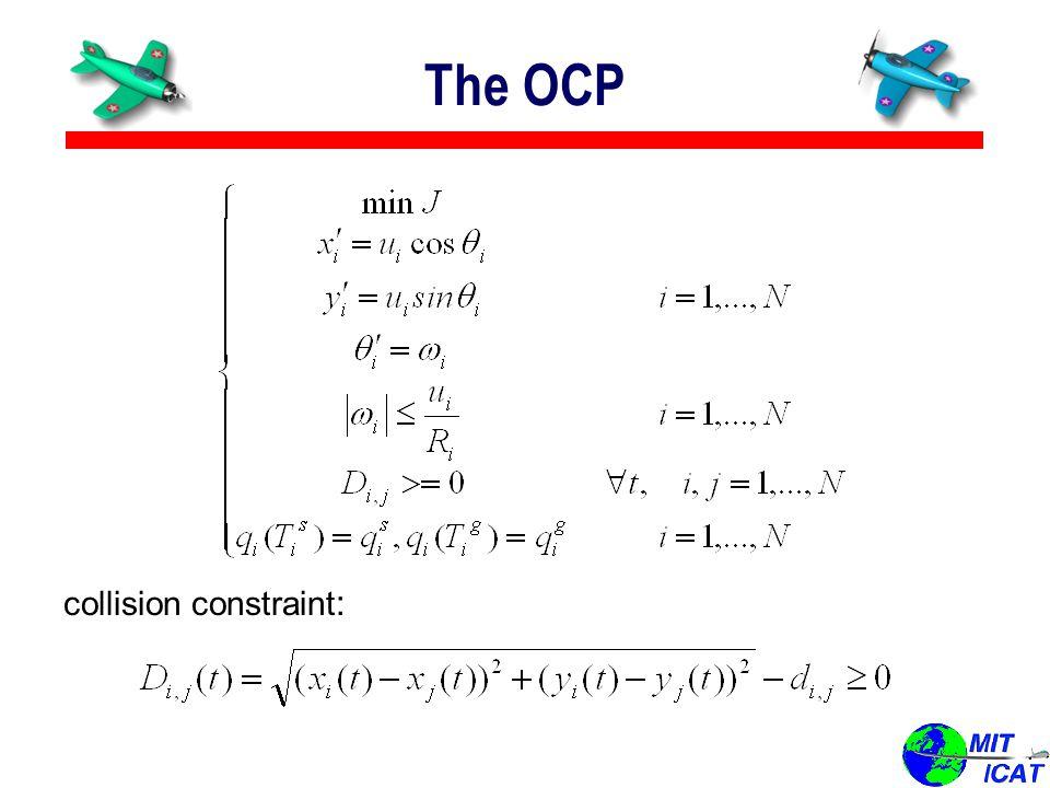The OCP collision constraint :