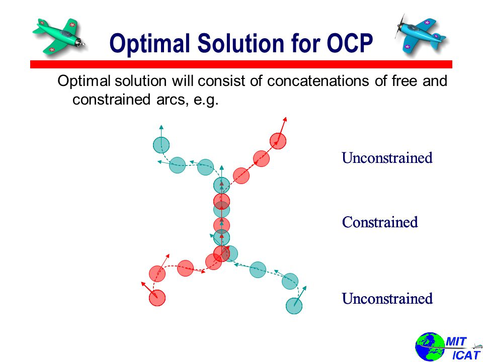 Unconstrained Optimal Solution for OCP Optimal solution will consist of concatenations of free and constrained arcs, e.g.