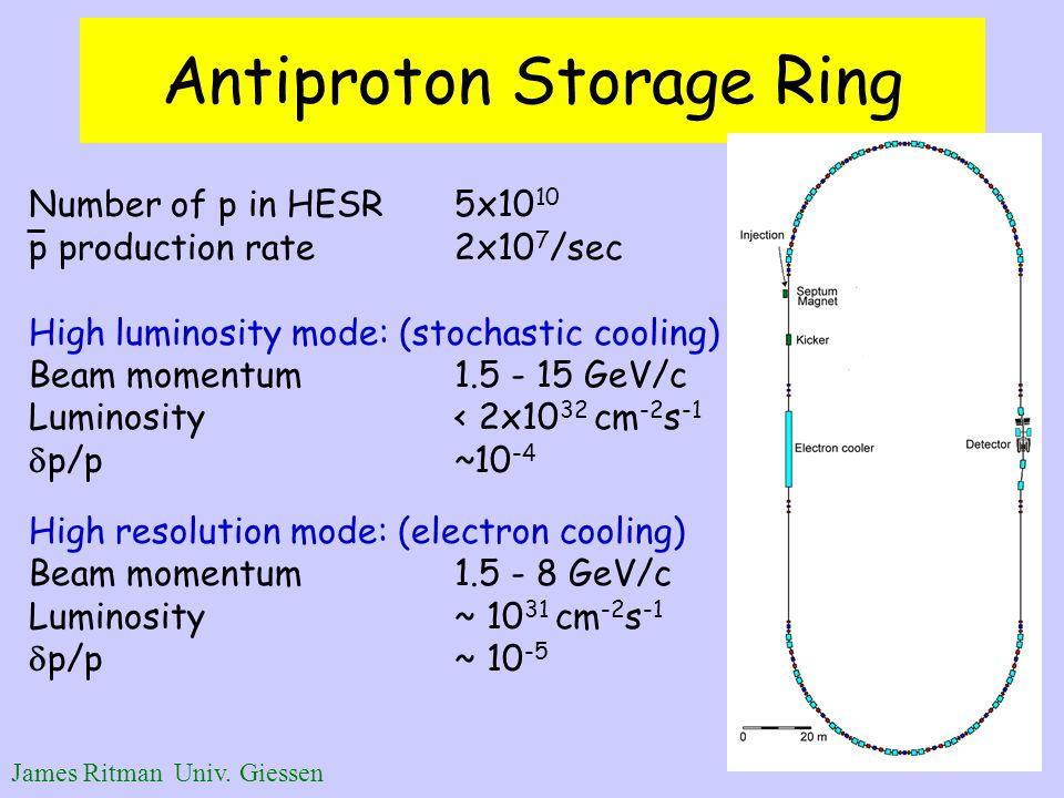 James Ritman Univ.Giessen Antiproton Physics Study Group T.