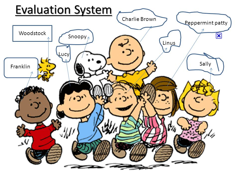 Charlie Brown Snoopy Franklin Woodstock Linus Sally Peppermint patty Lucy Evaluation System