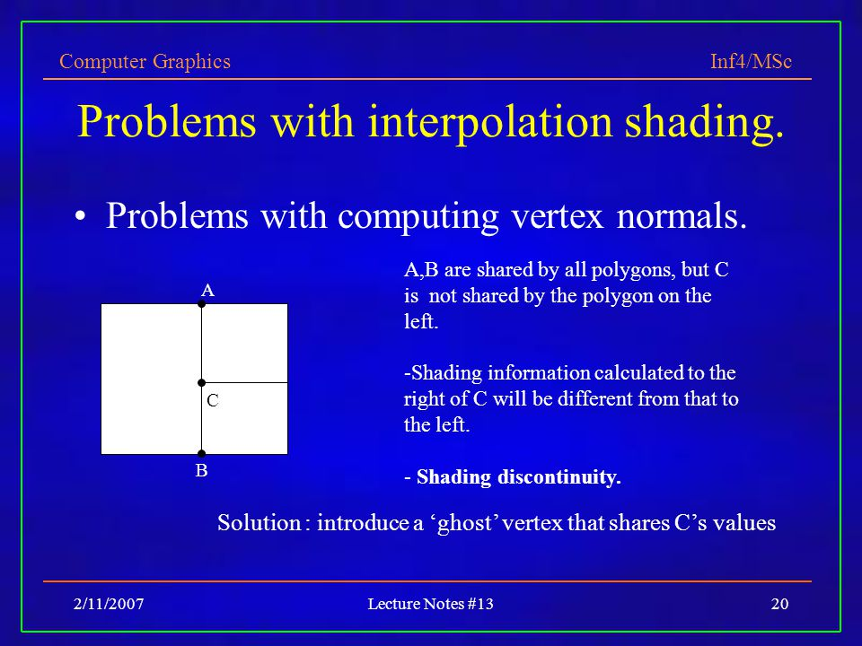 Computer Graphics Inf4/MSc 2/11/2007Lecture Notes #1320 Problems with interpolation shading.
