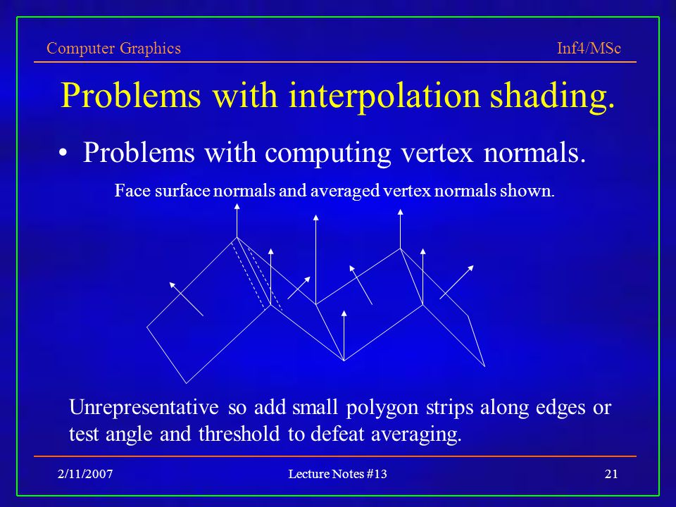 Computer Graphics Inf4/MSc 2/11/2007Lecture Notes #1321 Problems with interpolation shading.