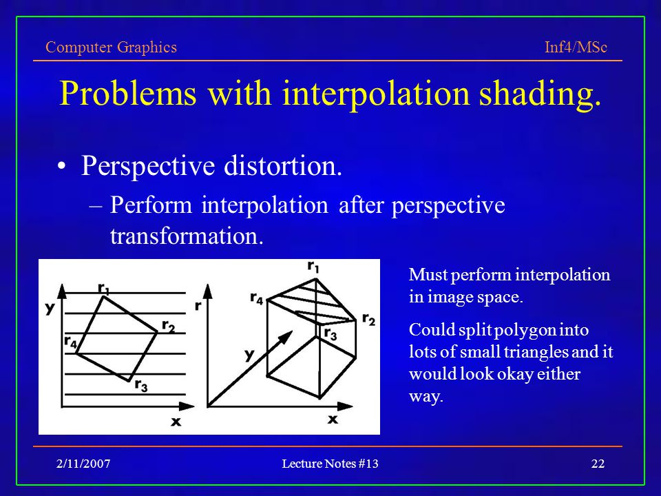 Computer Graphics Inf4/MSc 2/11/2007Lecture Notes #1322 Problems with interpolation shading.