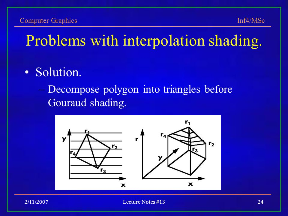 Computer Graphics Inf4/MSc 2/11/2007Lecture Notes #1324 Problems with interpolation shading.