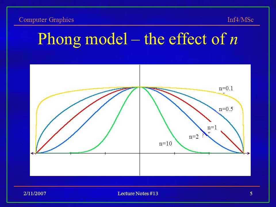 Computer Graphics Inf4/MSc 2/11/2007Lecture Notes #135 Phong model – the effect of n n=0.1 n=0.5 n=10 n=2 n=1